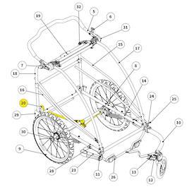 Bremse für Zweisitzer ab 2019